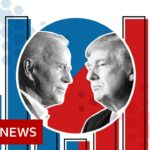 US Election 2020: Counting goes on in key states – BBC News
